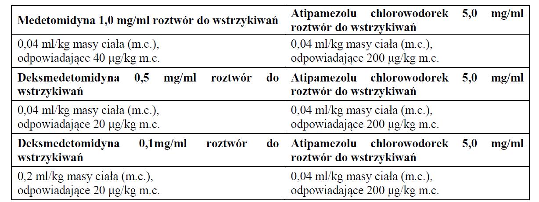 Alzane - dawkowanie1