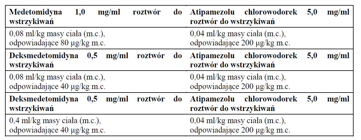 Alzane - dawkowanie2